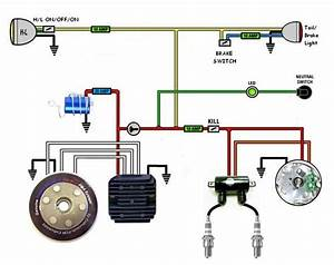 Some Wiring Diagrams  Avec Images