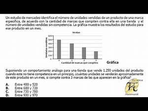 Porcentajes Y An U00e1lisis De Diagramas De Barras