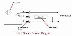 Pnp Sensor Vs Npn Sensor