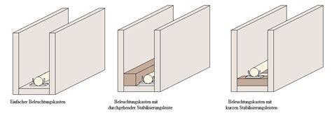 Indirekte Beleuchtung selber bauen » www.selber bauen.de