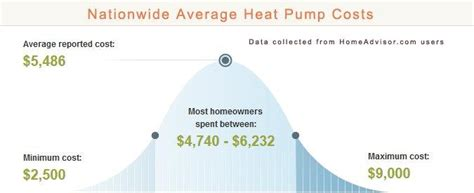 Compare 2018 Average Heat Pump Vs Central Air Costs  Pros. Stanford Innovation And Entrepreneurship. Wireless Network Planning Tools. Japanese Translator Co Uk Fox Chase Bank. Negative Effects Of Alcohol On Teenagers. Fips 140 2 Encryption Software. Wireless Ip Camera Surveillance System. Gresham Insurance Brokers Aladdin Plumbing Nj. Using Weight Loss Pills Car Insurance America