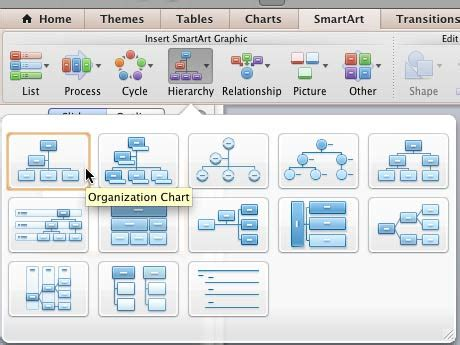 powerpoint org chart insert an organization chart in powerpoint 2011 for mac mac powerpoint tutorials