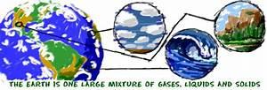 Matter  Gases  Liquids - Grade 5  Science