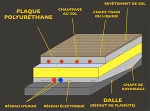 Plaque D Isolation Au Sol : plaque de beton pour sol plaque pour cl ture droite en b ~ Premium-room.com Idées de Décoration