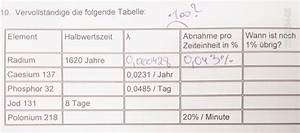 Radioaktiver Zerfall Berechnen : exponentieller radioaktiver zerfall tabelle mit ~ Themetempest.com Abrechnung