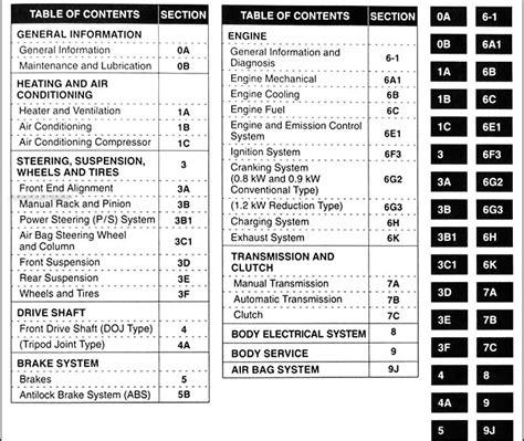 Suzuki Swift System Wiring Diagram Manuals Online