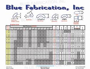Pipe Fitting Dimensions Charts
