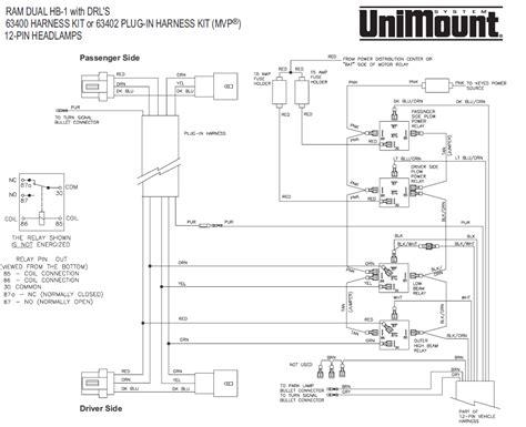 Mvp Western Fisher Unimount Dodge Pin