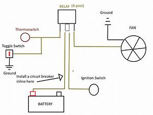 2000 Jeep Cherokee Electric Fan Wiring Diagram