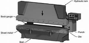 Conventional Press Brake Concept