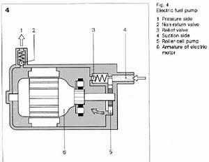 1975 450 Slc Fuel Pump Replacement - Page 2