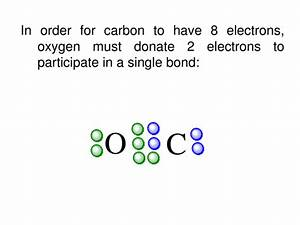 How To Draw The Lewis Structure Of Carbon Monoxide