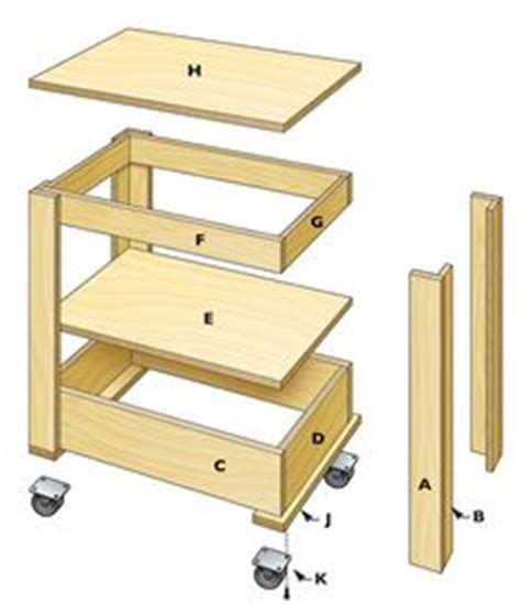 rolling tool box cart plans woodworking rolling tool