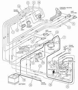 Wiring Diagram For Ez Go Workhorse