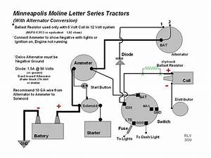 Wiring Diagram Z Mm - Minneapolis Moline Forum
