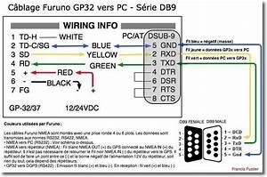 Connecter Un Furuno Gp32  U00e0 Votre Mac