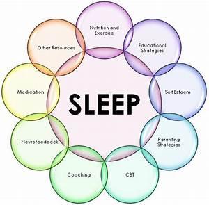 Scientific Secret to a Great Night's Sleep