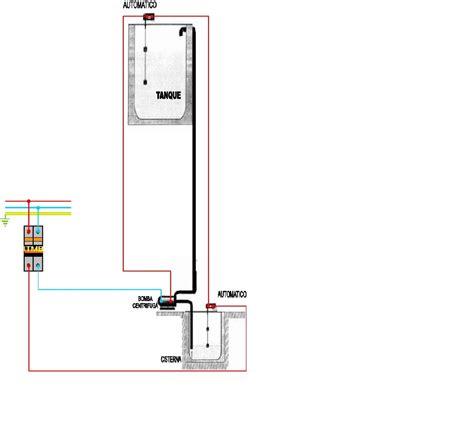 solucionado duda sobre flotadores el 233 ctricos para tanques de agua plomer 237 a y sanitaria