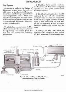 Farmall M Carburetor Diagram