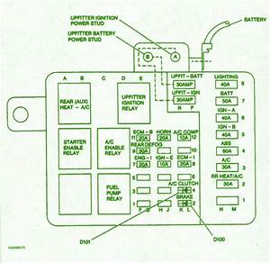 Chevy  U2013 Circuit Wiring Diagrams