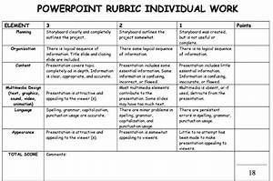 powerpoint rubric template the highest quality With powerpoint rubric template