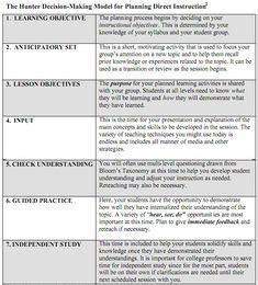 blank vocabulary definition sheet students