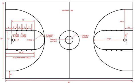 court dimensions basketball court dimensions measurements sportscourtdimensions com