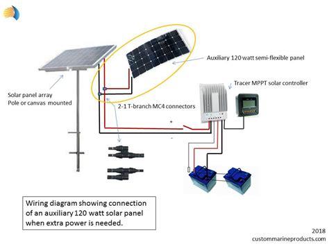 auxiliary marine solar panel kit sailboats powerboats trawlers yachts houseboats