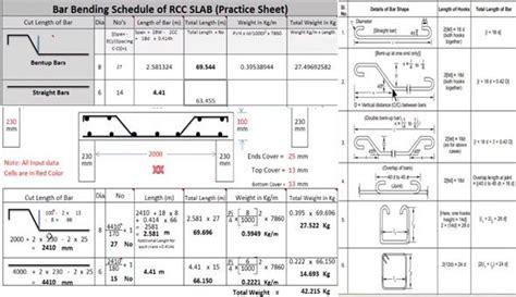 create bar bending schedule  rcc slab slab