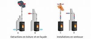 Installation Poele A Granule Sans Conduit : peut on installer un po le pellet sans conduit de chemin e ~ Nature-et-papiers.com Idées de Décoration