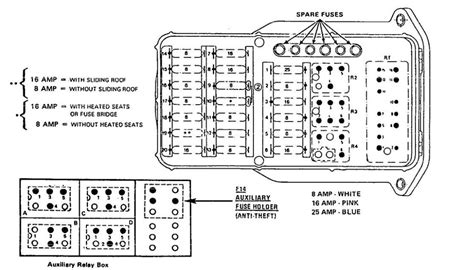 201 Mercede Wiring Diagram by Mercedes 190e 1990 1991 Wiring Diagrams Fuse