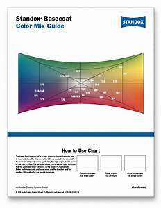 Dupont Imron Marine Paint Color Chart Axalta Imron Color Chart Irfandiawhite Co