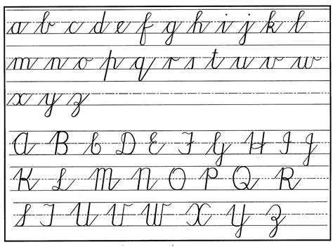 cursive handwriting step by step for beginners vintage