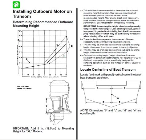 Boat Transom Dimensions by Proper Outboard Motor Height Impremedia Net