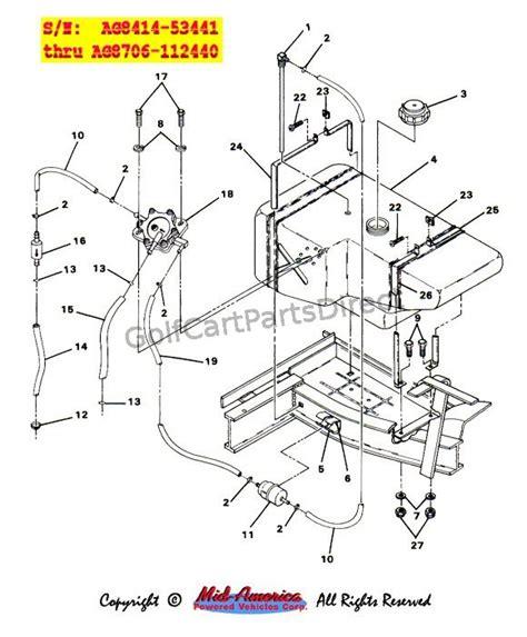 Golf Cart Fuel Diagram by 1984 1991 Club Car Ds Gas Golfcartpartsdirect