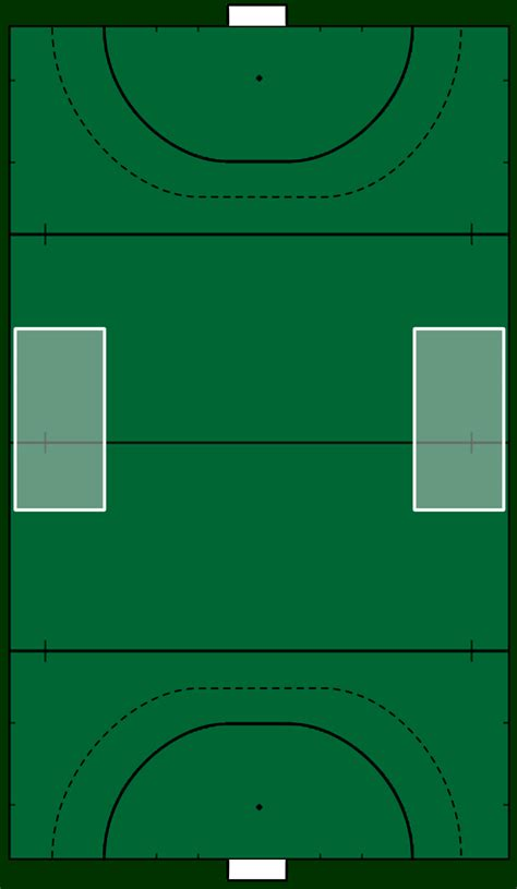 areas   game pressing  trap zones articles