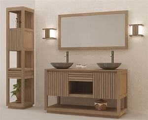 Best Meuble Vasque Palette Contemporary Awesome Interior