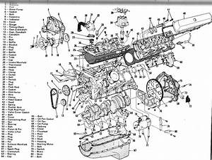 Oldsmobile 350 Engine Diagram
