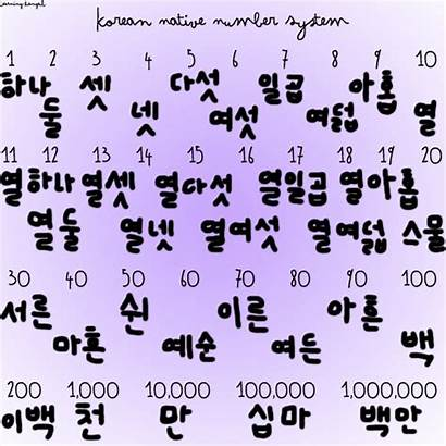 Korean Numbers Native Number System Notes
