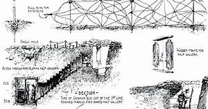 Trench warfare temporary trenches were also built quotsaps for Ww1 trenches diagram