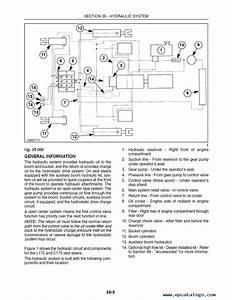 New Holland Skid Steer Wiring Diagram