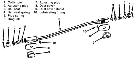 Repair Guides Steering Center Link Connecting Rod