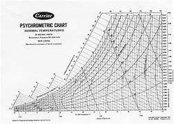 Hd Wallpapers Cibse Psychrometric Chart Download Eh3dmobilebgq