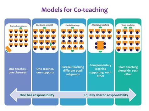 Team Teaching  Maths 'n' More Maths