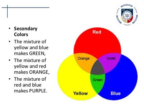 what color does blue and orange make what color does blue and orange make color theory ppt