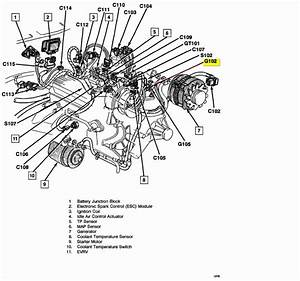 7 7 Vortec Engine Diagram Download Gratis 7 7 Vortec