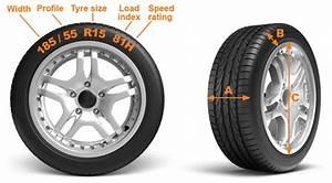 Tire Size Tire Size Dimensions