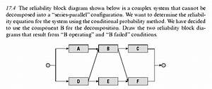 Solved  17 4 The Reliability Block Diagram Shown Below Is