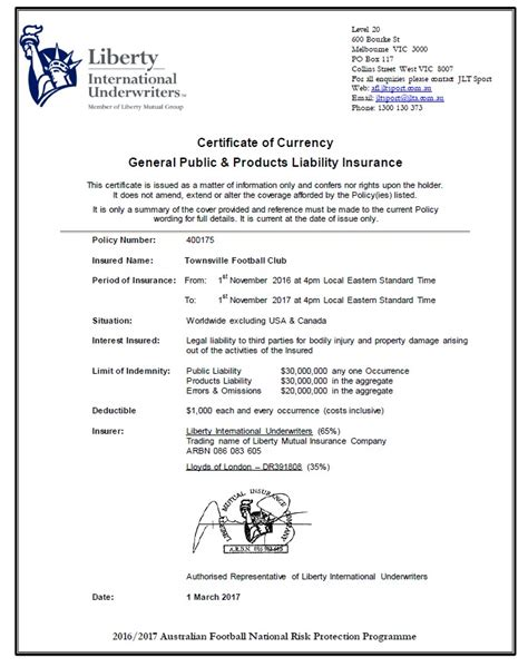 Surf life saving western australia, including clubs, branches and/or affiliated entities. Certificate Of Currency 2017 - Townsville AFL Masters - SportsTG