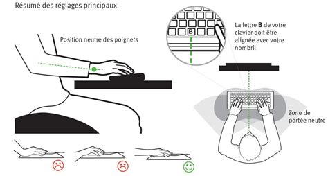 comment agencer bureau de fa 231 on ergonomique et mat 233 riel
